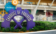 carousel progress